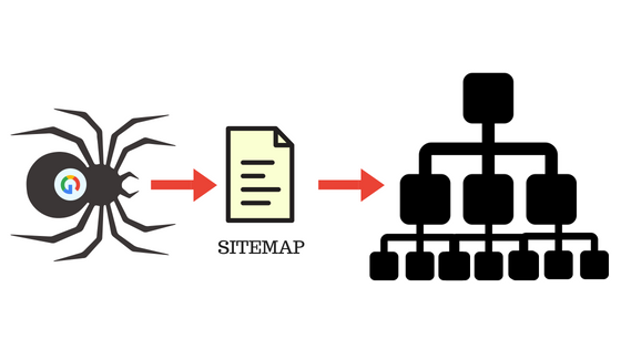 How to Create a Evergreen SEO-Boosting XML Sitemap