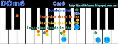 acorde de piano organo o teclado menores sexta