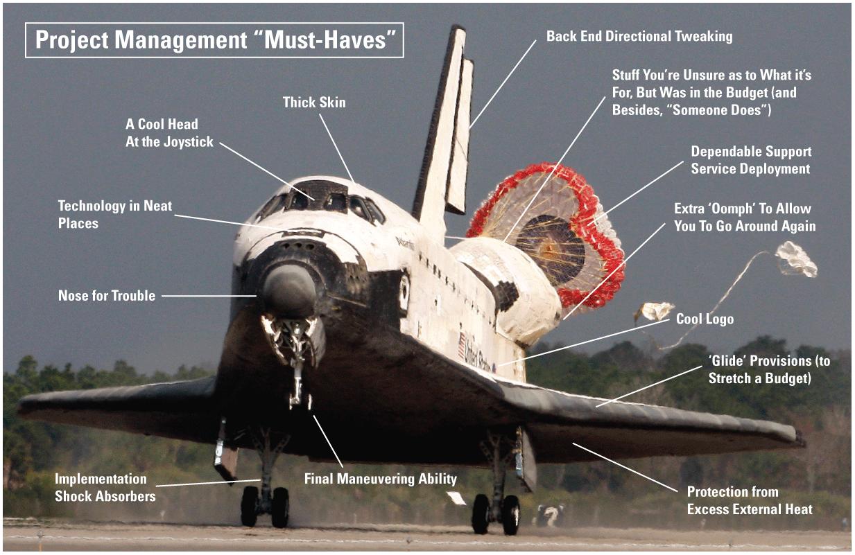 space shuttle jokes -#main