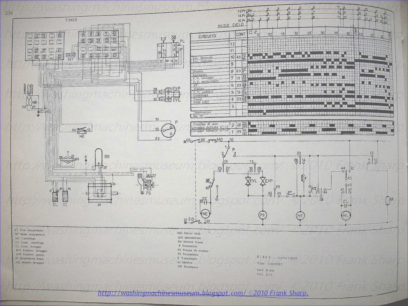 Wash Machine Motor Wiring Schematic Manual Of Diagram Crouzet Timer 28 Images Washing Pdf