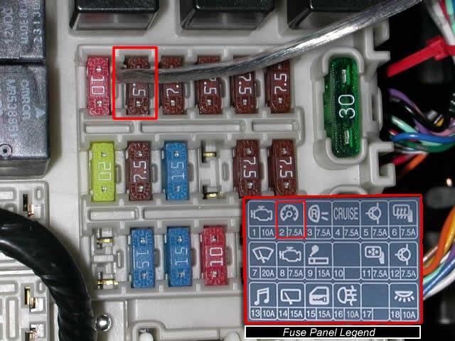 Fuse Diagram For 03 Tahoe Replacing Your Car Fuses Basic Car Maintenance Part 1