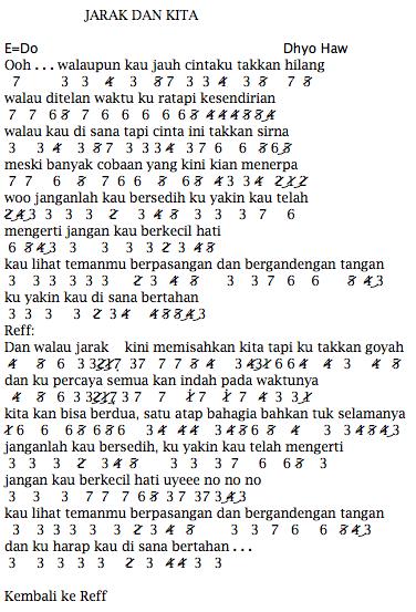 Not Angka Pianika Lagu Dhyo Haw Jarak Dan Kita