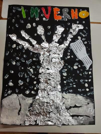 Post scuola che passione cartellone inverno for Idee per cartelloni scuola infanzia