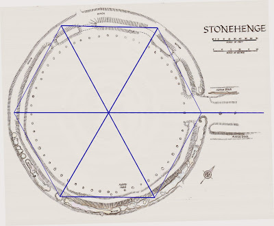 Stonehengeinfo - Stonehenge  Phase 2.1  construction plan