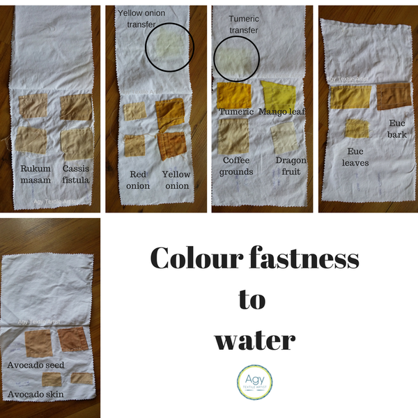 Colour fastness - Natural Dyes