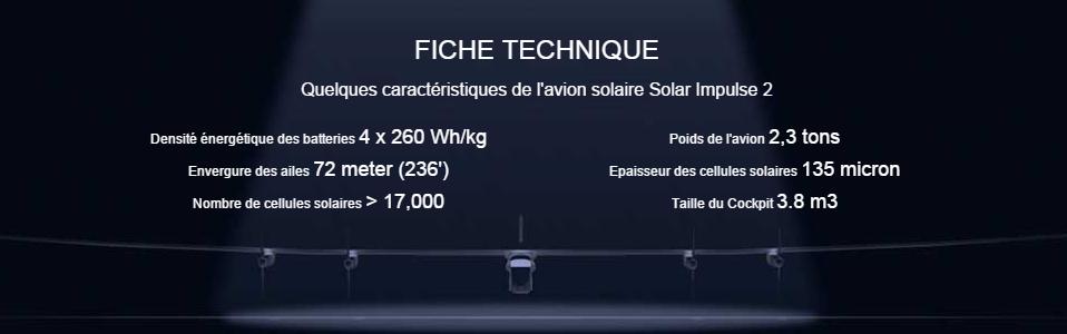 Caractéristiques de Solar Impulse 2