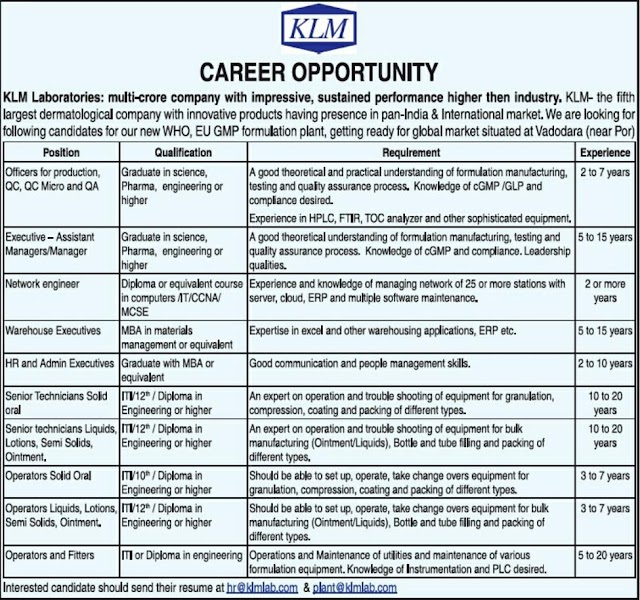 KLM Laboratories Urgent Openings for QC, QA, QC-Micro, Production, Warehouse, HR, Admin, Operators, Technicians