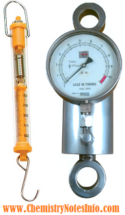measuring devices MCQs