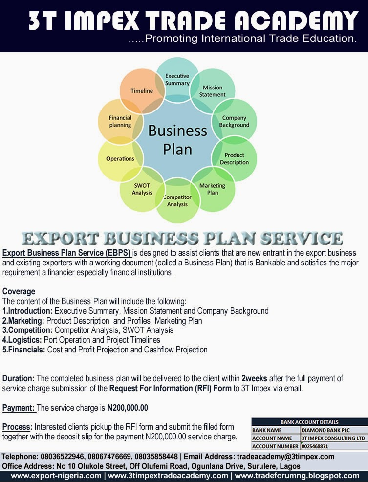 export business planner