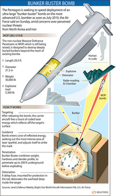 30,000 pound bomb that could be used against Iran