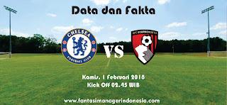 Data dan Fakta Fantasy Premier League Chelsea vs Bournemouth Fantasi Manager Indonesia