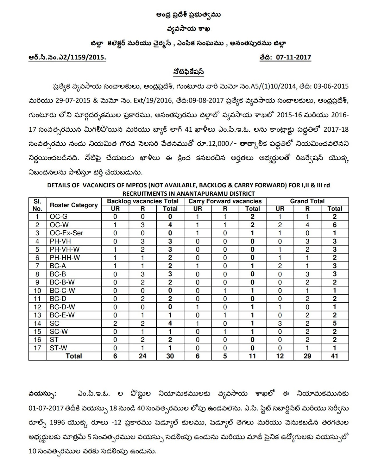 Anantapur MPEO 41 posts notification schedule guidelines