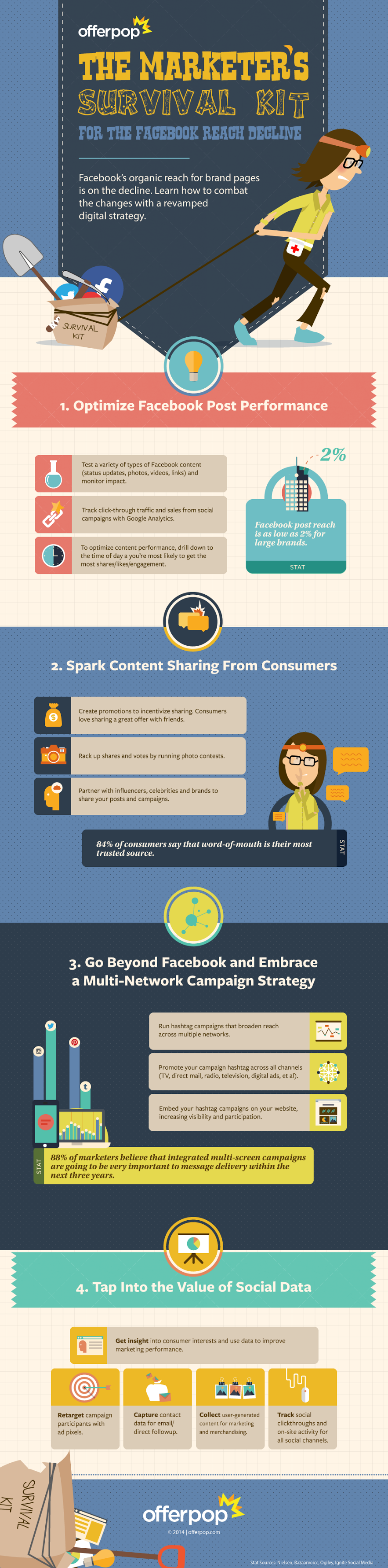 The Four-Step Game Plan to Combat Facebook's Declining Organic Reach - infographic