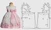 25 Inspirasi Pola Baju Anak Perempuan