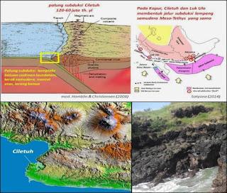 Batuan Ultramafik Ciletuh