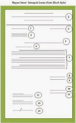 Bentuk bentuk surat hasil gambar untuk bentuk surat resmi indonesia baru thecheapjerseys Image collections
