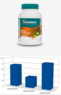 Pareri Triphala Capsule Bowel Wellness capsule digestie sanatoasa