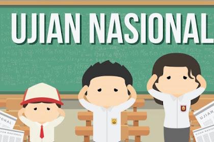 Kisi-Kisi Soal Ujian Nasional SMP Tahun 2019