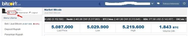 verifikasi%2Bbitcoin%2Bindonesia%2Bintanblogdotcom - Panduan Lengkap Bitcoin