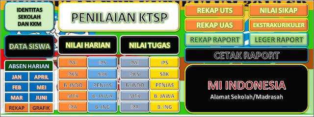 UpDate Revisi Terbaru Aplikasi Rapot KTSP Untuk SD/MI