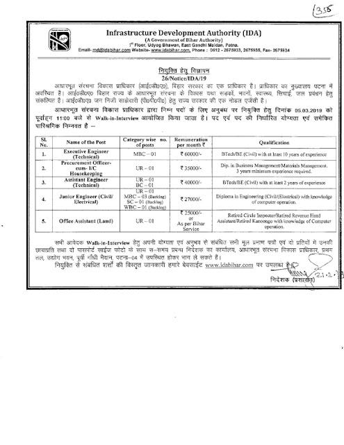 Recruitment of Various Posts in Infrastructure Development Authority, Bihar(10 Posts)