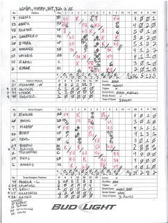 Angels vs. Rangers, 06-29-09. Angels win, 5-2.