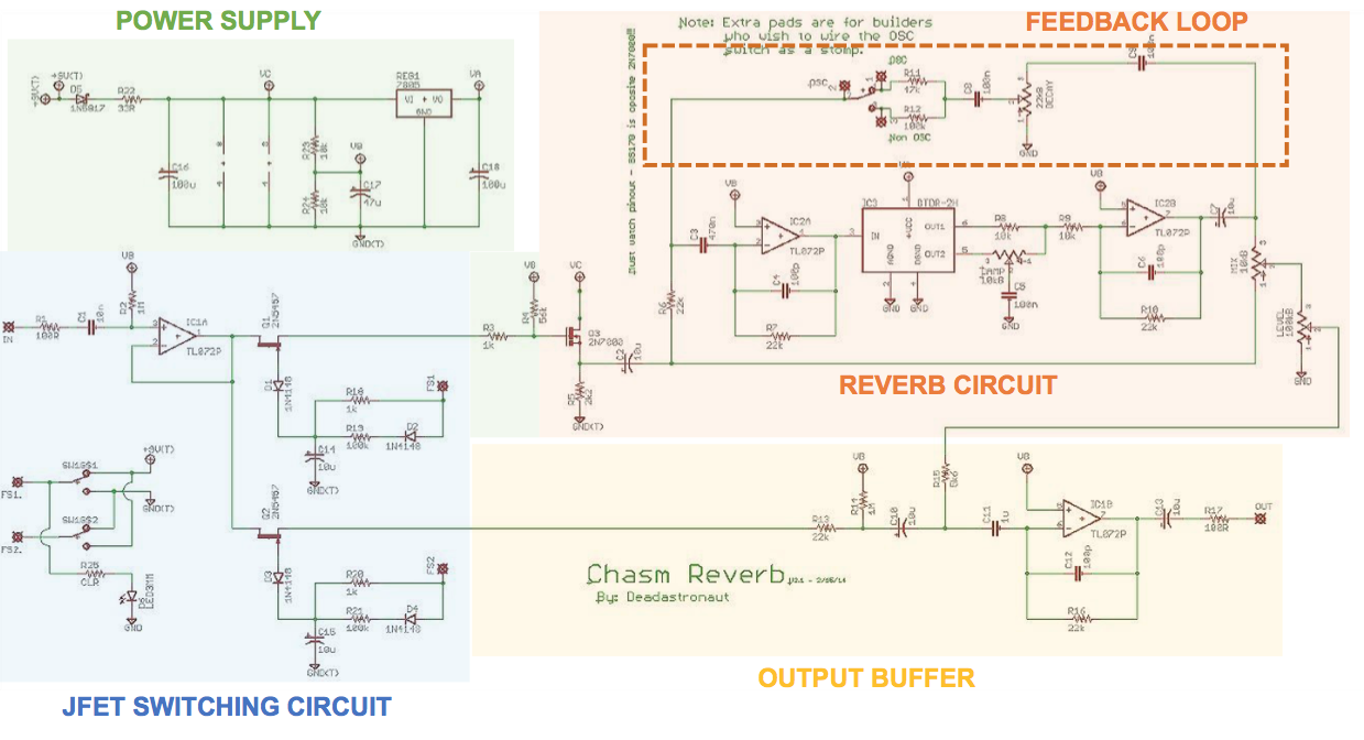 coda effects dead astronaut chasm reverb circuit analysis