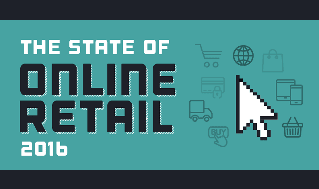 The State of Online Retail 2016
