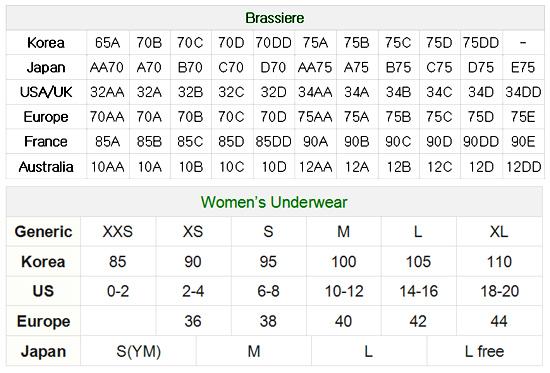 Demystifying Korean sizes Korea Blog