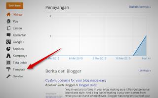 Cara Yang Bagus Untuk Mendesain Template Blog