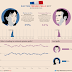French Elections 2017: Second Round Polls