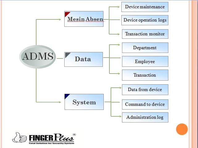 Adms Server Linux