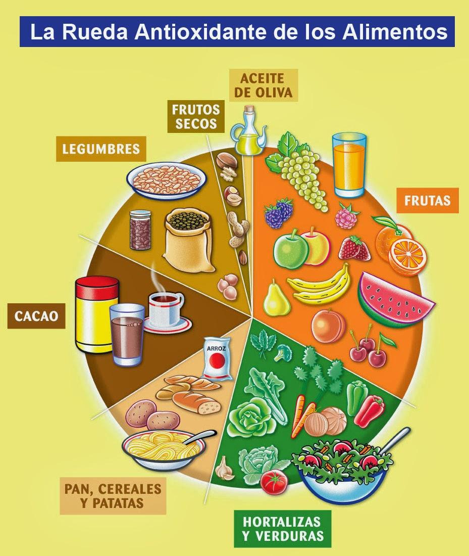 Antioxidantes para bajar de peso
