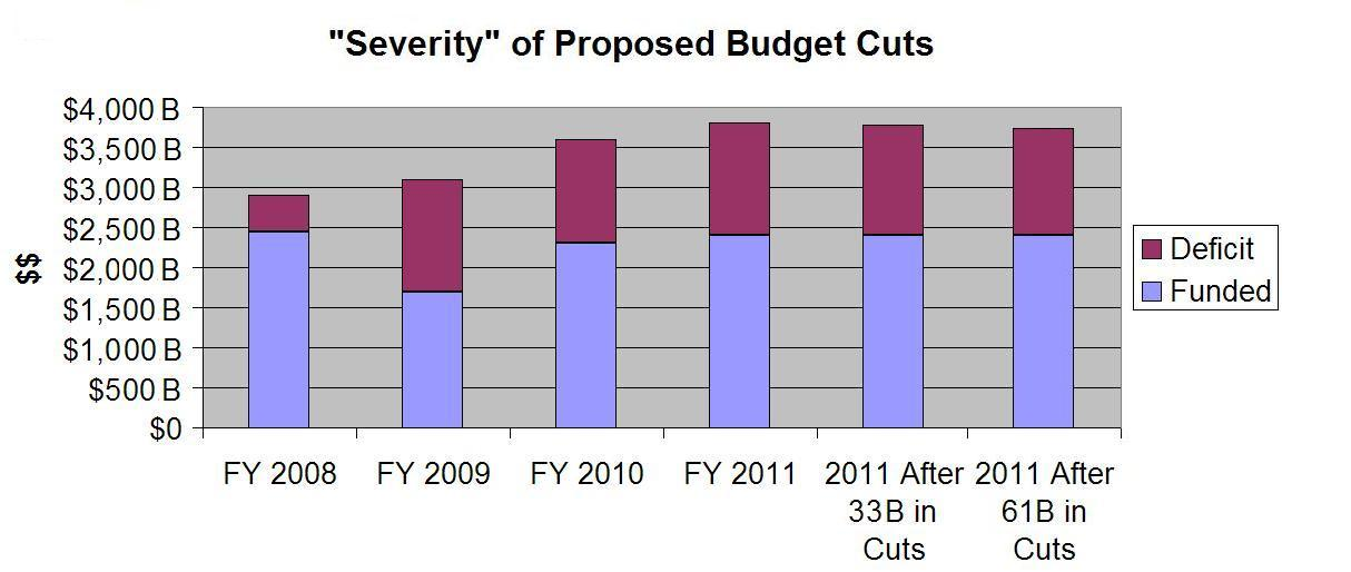 damaging proposed budget cuts - 1214×514