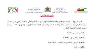بلاغ المديرية الإقليمية بابن امسيك حول نتائج الباكلوريا لدورة يونيو2017