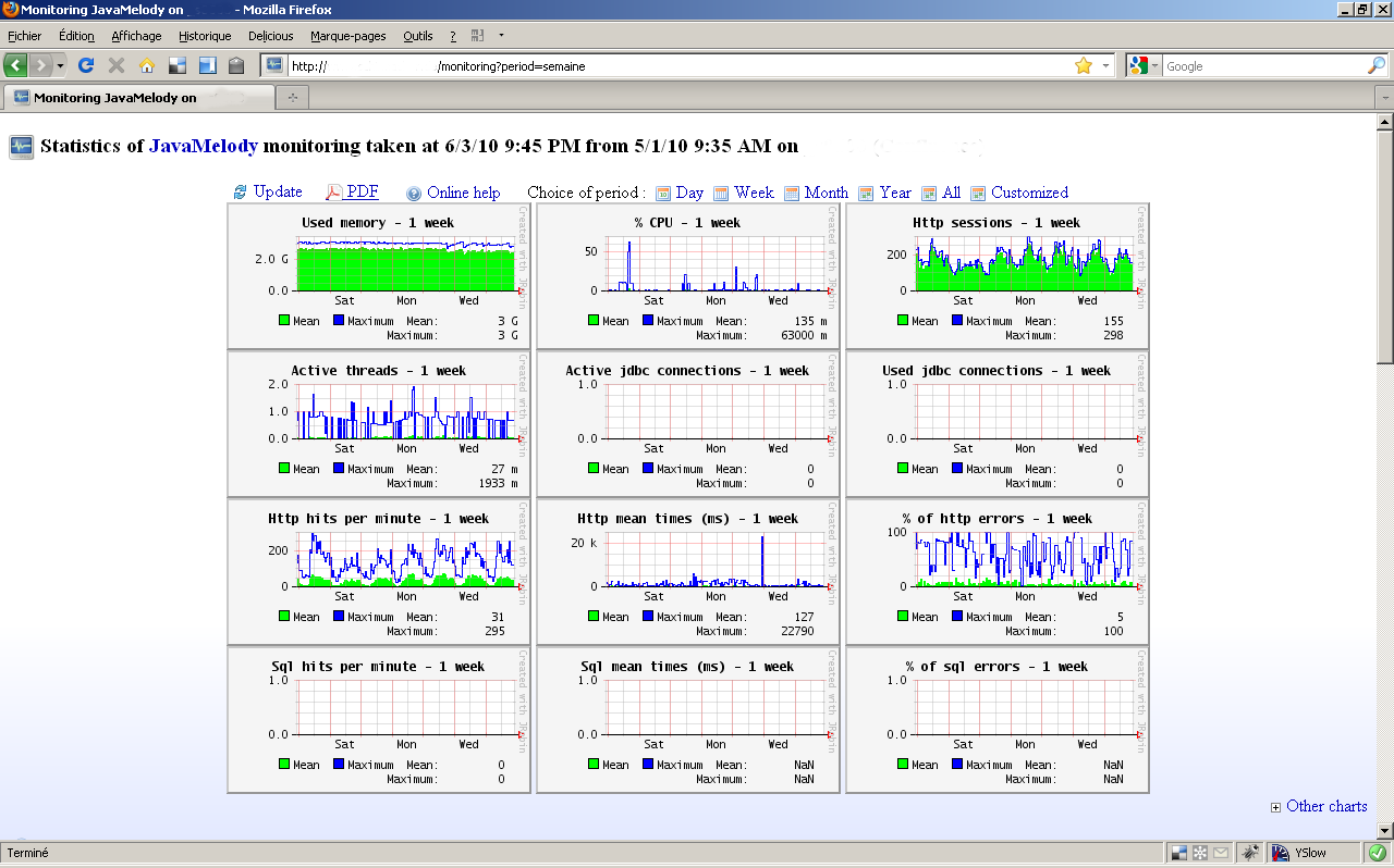 Client-side server monitoring with Jolokia and JMX | Java