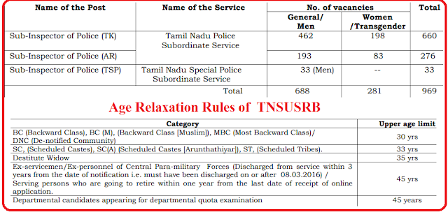 tnusrb-jobs-si-of-police-latest-tn-police