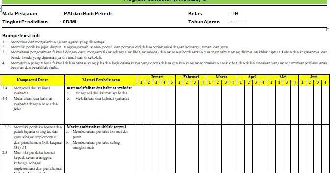 Download Program Semester 2 Pai Dan Budi Pekerti Sd Kurikulum 2013 Kelas 1 2 3 4 5 6 Library Pendidikan