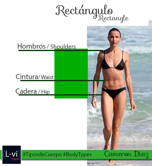 Tipos de Cuerpo Mujer: Rectángulo/ Women Body Types: Rectangle   L-vi.com by LuceBuona