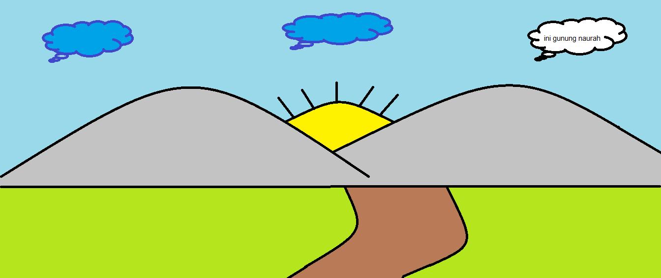 Gambar Gunung Anak Sd Kelas 2 - Moa Gambar