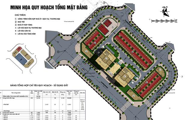 Quy hoạch tổng thể chung cư HC Golden City