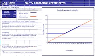 Certificates a capitale protetto senza condizioni