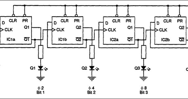 Diagram Timing D Flip Flop D-Type Flip Flop Diagram