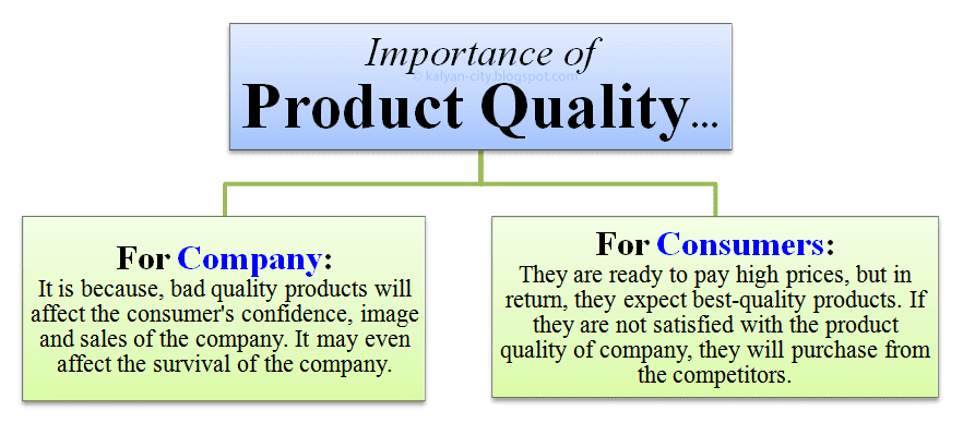 importance of product quality