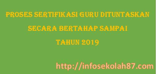 Info Resmi Sertifikasi Akan Dituntaskan Secara Bertahap Sampai tahun 2019