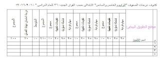 تحميل أحدث سجلات ودرجات التقويم الشامل ,كشف توزيع درجات اعمال السنة 2019 للمرحلة الاعدادية و الابتدائية