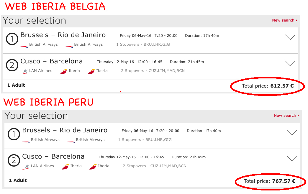 Price Difference Iberia Peru and Belgium