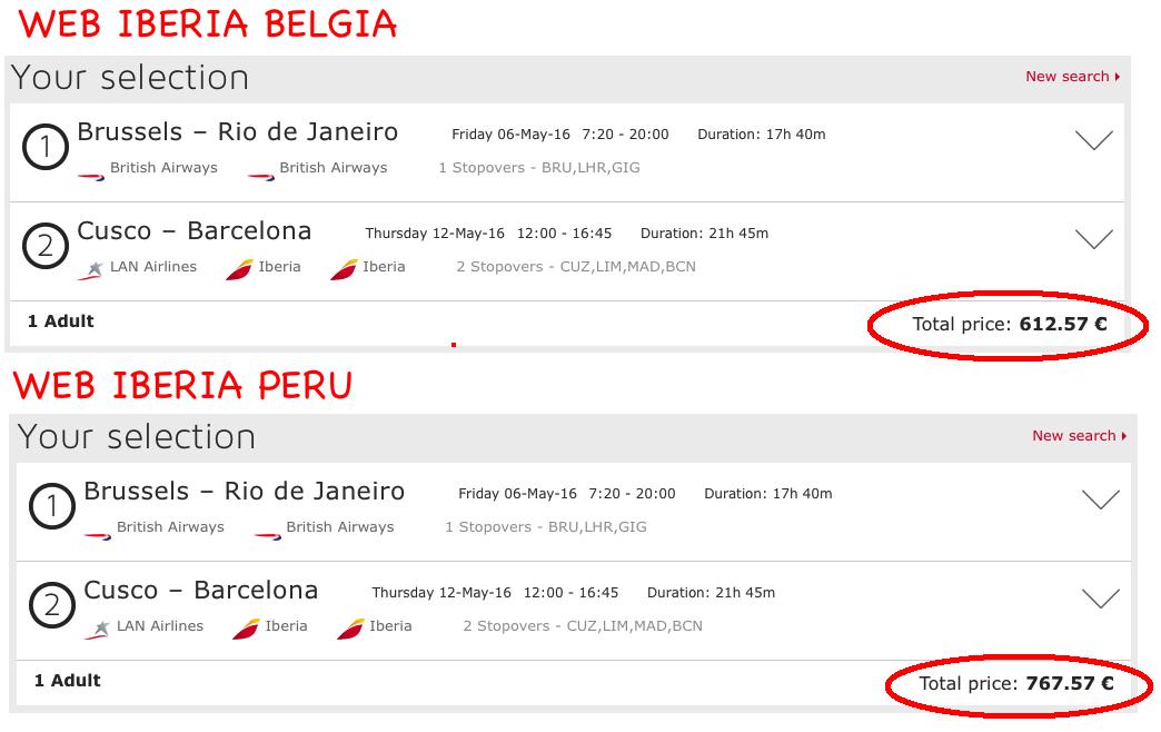 Price Difference Iberia Peru and Belgium