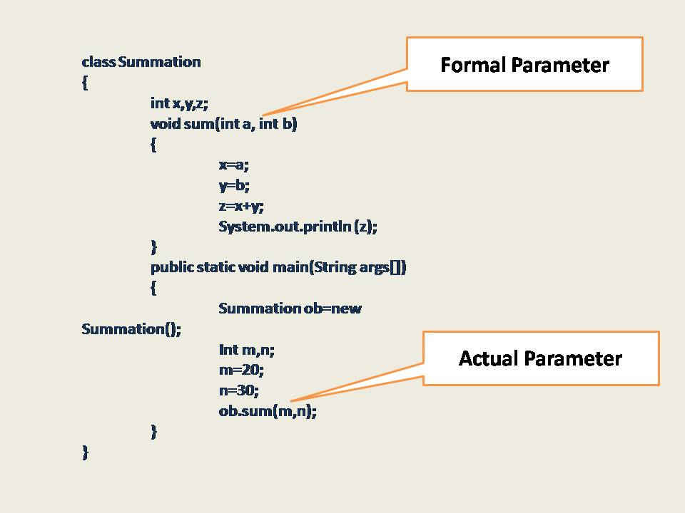 Java method or function - Java Tutorials and Java Concept