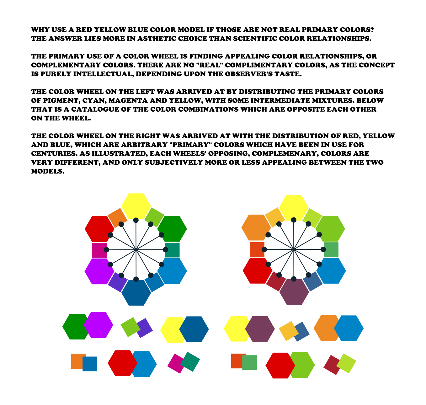 Color Wheels And Complementary Colors